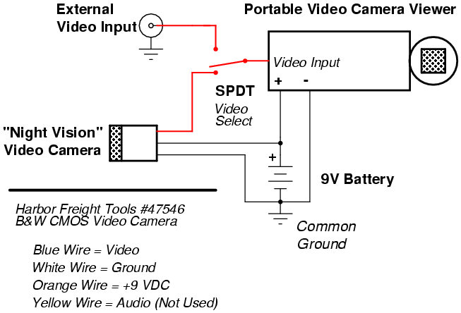 low cost night vision device Home Security Camera Wiring Diagram Home Security Camera Wiring Diagram