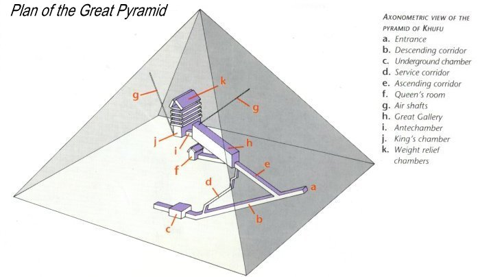 pyramid studies and other essays Open document below is an essay on the red pyramid: personality compare and contrast from anti essays, your source for research papers, essays, and term paper.